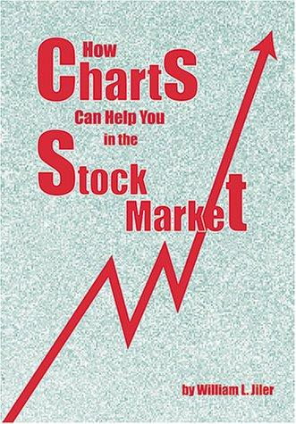 Download How charts can help you in the stock market